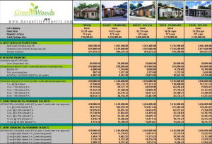 sample-computation-low-cost-and-affordable-housing-at-greenwoods-davao