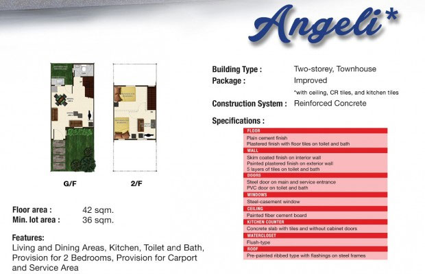 Angeli Townhouse Model House Affordable House And Lot At Panabo Lumina Homes Floor Plan Davao City Property Com Get Home Realty Davao Subdivisions Davao Condominiums Gethome Ph